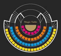 Sitzplan des Zaubertheaters Krist & Münch in München