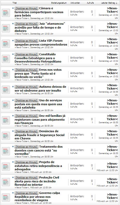 Screenshot zu den Zugriffszaheln auf portugiesischsprachige Nachrichten