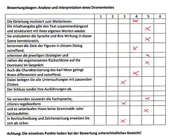 Ausgefüllter Bewertungsbogen einer Deutsch Schulaufgabe in der 10. Klasse