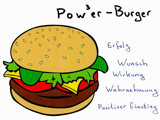 Skizze des Feedback Burgers