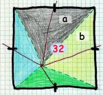 Flächengröße für rechts oben: 32