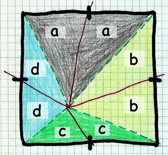 Gleiche Dreiecke im Quadrat sind mit Buchstaben markiert