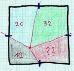 Unser Quadrat mit eingefärbten Teilflächen