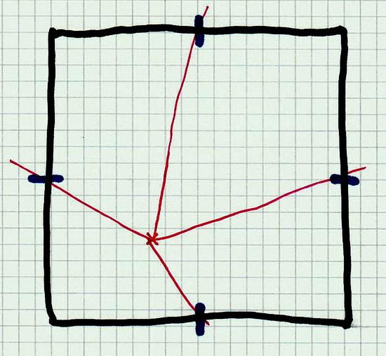 Symbolgrafik unseres Quadrats mit eingezeichneten Flächen