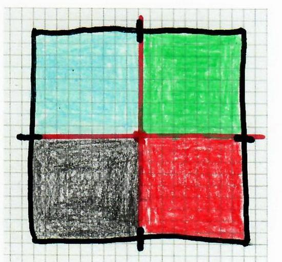 Quadrat mit vier gleich großen Teilflächen