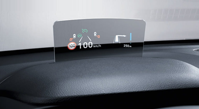 Grafik zur Veranschaulichung des Head Up Displays